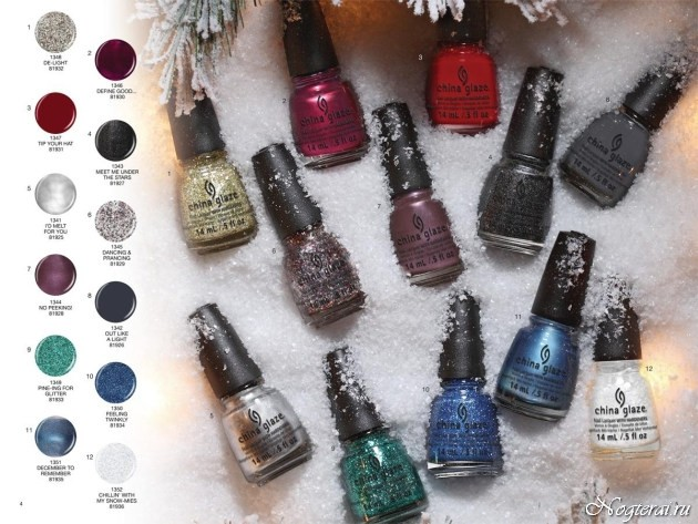 China Glaze Twinkle Holiday 2014